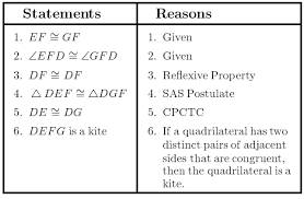 properties of trapezoids and kites wyzant resources