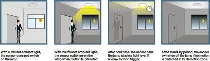 long range motion detector light 10v microwave motion long range motion sensor 16m for daylight