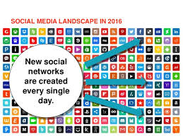 Social Media Landscape by Using Social Media To Discuss Public Policy And Your Business