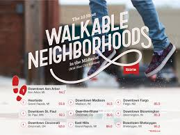 the 10 most walkable neighborhoods in the midwest mid size city