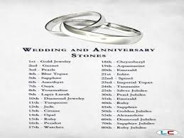 9th anniversary gift ideas 9th wedding anniversary traditional gift wedding gifts wedding