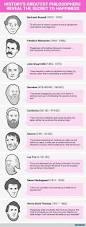 best 10 famous philosophy quotes ideas on pinterest life