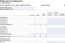 Project Profit And Loss Template Excel Project Profit And Loss Template Template