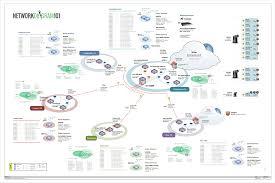 rate my network diagram 5 site wan