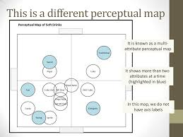 Perceptual Map Understanding And Creating Perceptual Maps For Marketing