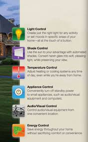 Total Comfort Control Save Energy With Homeworks Total Home Control Tree Ridge