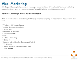 elements of marketing