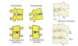 miglior materasso per la schiena il miglior materasso per il mal di schiena come sceglierlo