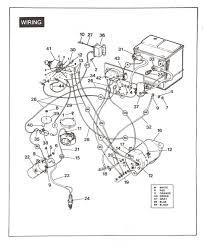 ezgo wiring diagram u0026 ez go rxv wiring diagrams ezgo rxv wiring