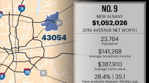 Central Ohio Zip Code Map by Central Ohio U0027s Millionaire Neighborhoods Exclusive Columbus