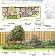 garden plans flower bed plans gardening guide