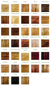 Brazilian Home Design Trends Inspiring Types Of Wood Colors 61 For Trends Design Home With