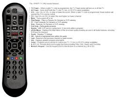 best program xfinity xr2 remote 15 about remodel online cover