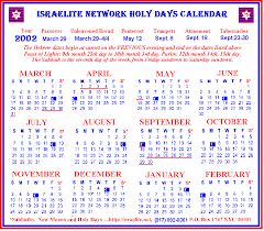 months of the hebrew calendar christian hebrew israelite network calendar of events holy days