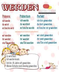 site du si e 1397 best german words images on learn german german
