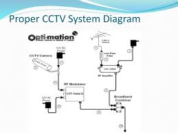security camera bangladesh best cctv camera installation u0026 service co u2026