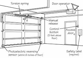 garage door sensor hookup