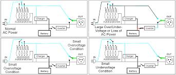 square d 8538 wiring diagram square d relays u2022 wiring diagram