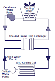 heating and cooling system upgrades energy models com