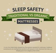 dallas mattress store organic mattresses latex mattresses