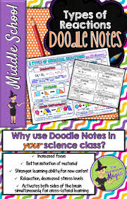 chemical reactions science doodle note interactive notebook