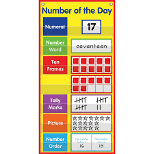 chart of the day the number of the day space saver pocket chart