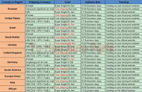 volvo official website air flow meter sensor for volvo c30 c70 s40 s80 v50 v70 xc60 xc70