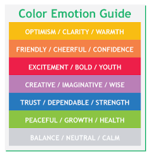 What Color Is Peaceful Why Color Sells Plants The Psychology Behind Color Selections