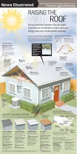 high efficiency home plans roof metal roof cost awesome roof estimate cost diy roof repair