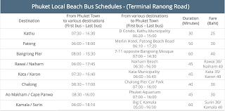 Phuket Map Phuket Local Bus From Phuket Town To All Beaches