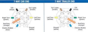 7 way wiring diagram dodge diesel diesel truck resource forums