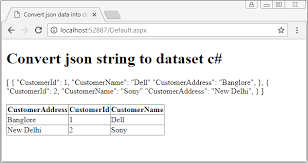 convert json to html table json to datatable c exle