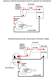 wiring diagram for boat livewells u2013 readingrat net