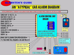 vehicle alarm wiring diagram wiring diagram and schematic