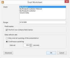 display excel data in a data driven powerpoint presentation