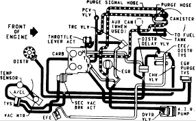 454 chevy engine drawings 454 engine problems and solutions