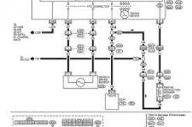 nissan ecu pinout diagram wiring diagram