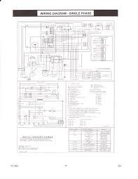 i have a goodman janitrol outdoor combined ac u0026 gas heating unit