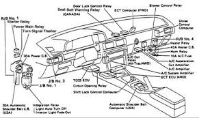 1997 camry fuse box 1997 wiring diagrams instruction