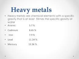 what are the heavy metals on the periodic table biosorption of heavy metals