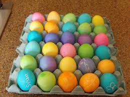 Coloring Eggs Using One Activity To Teach Across Multiple Subjects Coloring