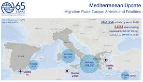 Italy And Greece Map by Migrant Refugee Deaths At Sea Pass 3 000 As Arrivals Near 250 000