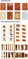Solid Wood Kitchen Cabinet Mediterranean Style Solid Wood Kitchen Cabinet Design Kitchen