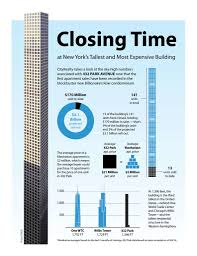 closing time at 432 park a look at the numbers at nyc u0027s tallest