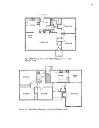 Assurance Floor Plan No Logo Inspired Homes Chapter 4 National Historic Context A Model For Identifying
