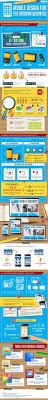 Mobile Home Design Tool Best 25 Mobile Responsive Ideas On Pinterest Mobile News