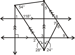 triangle sums ck 12 foundation