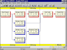 Pert Chart Template Excel Free Pert Chart Expert Pert Chart Expert 2 6