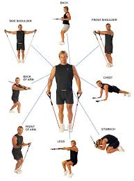 Chair Resistance Band Exercises 16 Best Exercise Images On Pinterest Resistance Band Exercises