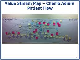 Value Stream Map Value Stream Map U2013 Chemo